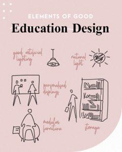 Education design elements furniture, lighting, displays, storage
